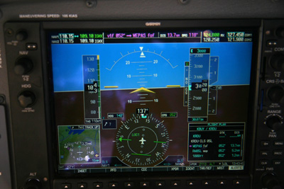 The PFD of the G1000 system